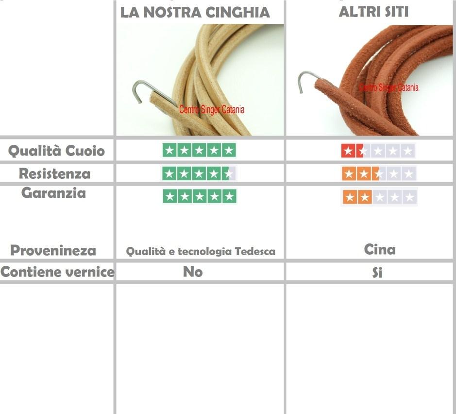 CINGHIA DI CUOIO LUNGHEZZA 190 CM  MACCHINA MACCHINE DA PER CUCIRE A PEDALE